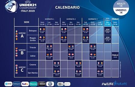 Calendario U21.Aia Associazione Italiana Arbitri Campionato Europeo U21